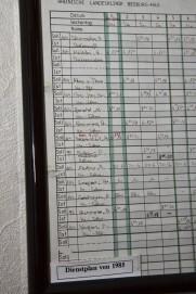 Dienstplan aus dem Jahr 1985